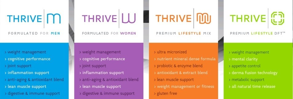 Thrive-Experience-Product-Line