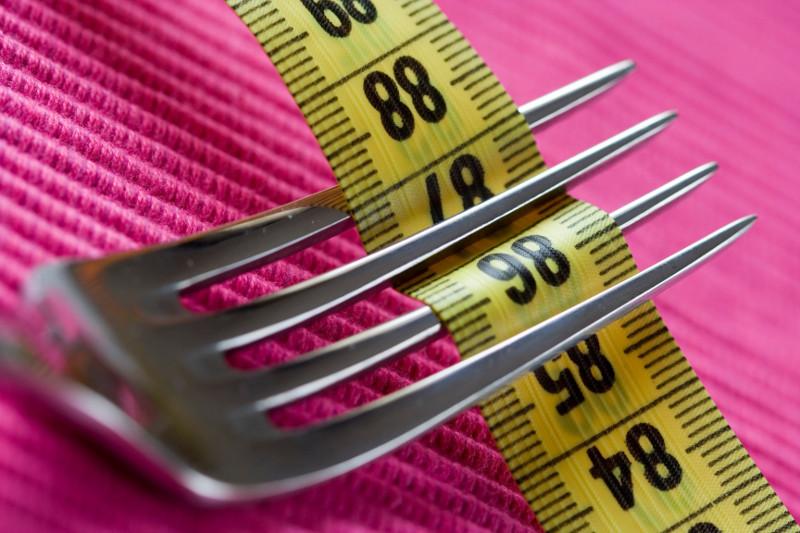 fork-measures