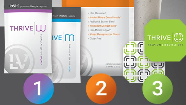 thrive.patch-weight.loss.programm