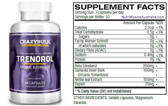 Trenorol (Crazy Bulk) | REVIEW 2020 | Legal Alternative to Trenbolone