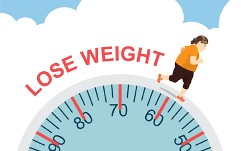 lose.weight