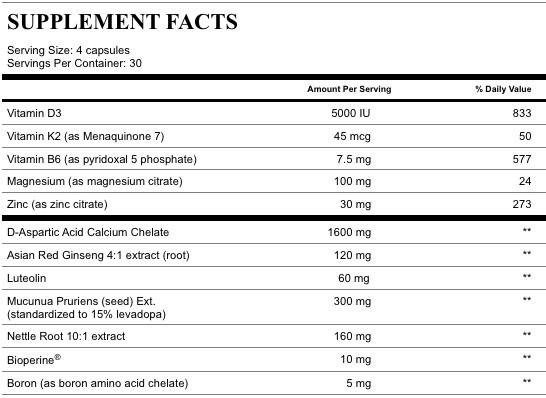 prime.male-supplement.facts