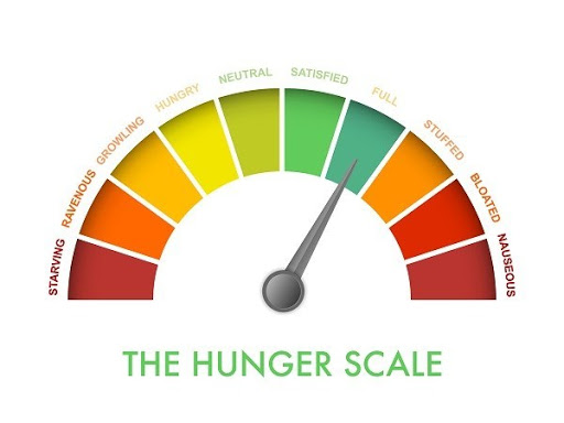 hungry-scale